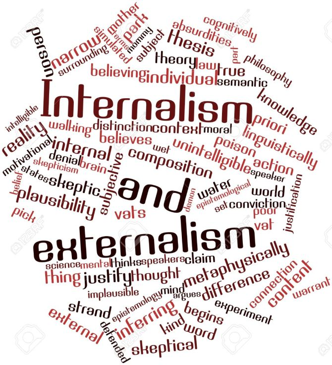 17319882-Abstract-word-cloud-for-Internalism-and-externalism-with-related-tags-and-terms-Stock-Photo
