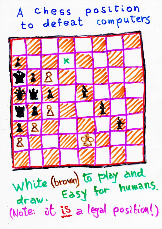 Can you solve the chess problem which holds key to human ...